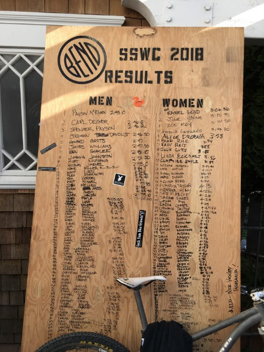 SSWC Results Board