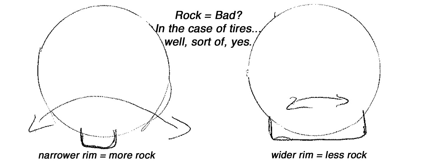 A pencil drawing demonstrating tire rock, and bold typed text - black text - white background