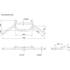 Surly Moloko Bar - Geometry